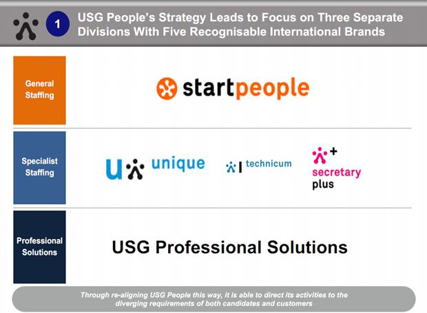 USGP People   Business lines