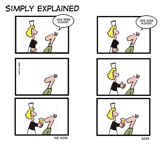 Wekelijkse Cartoon Knipoog Recruitment Matters Alles