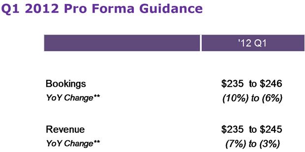 Q1 2012 Prof forma guidance
