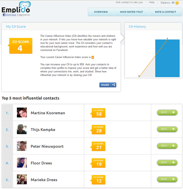 Emplido   Top influential contacts