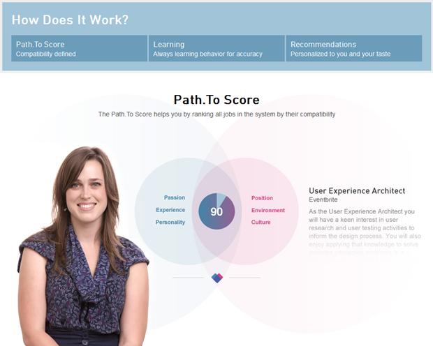 Path.To   Homepage, 2