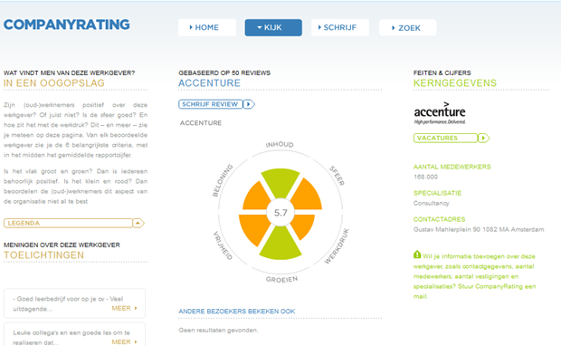 CompanyRating   Accenture