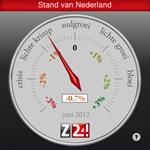 Stand van Nederland