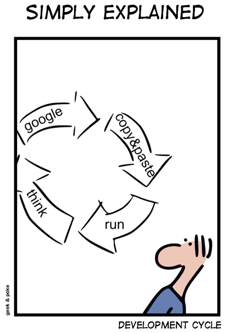 Geek & Poke: development cycle
