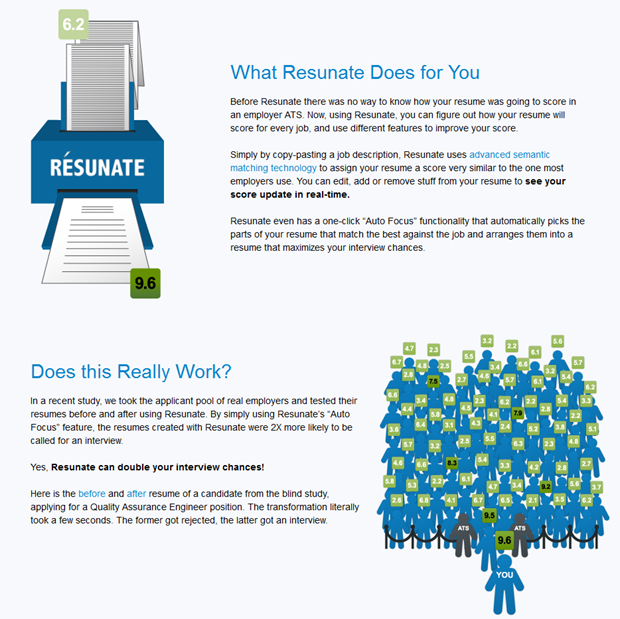 Resunate | markerting gereutel
