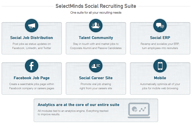 SelectMinds Social Recruiting Suite