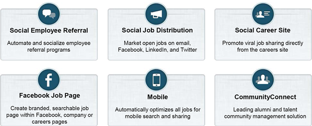 Oracle Social Recruiting Suite