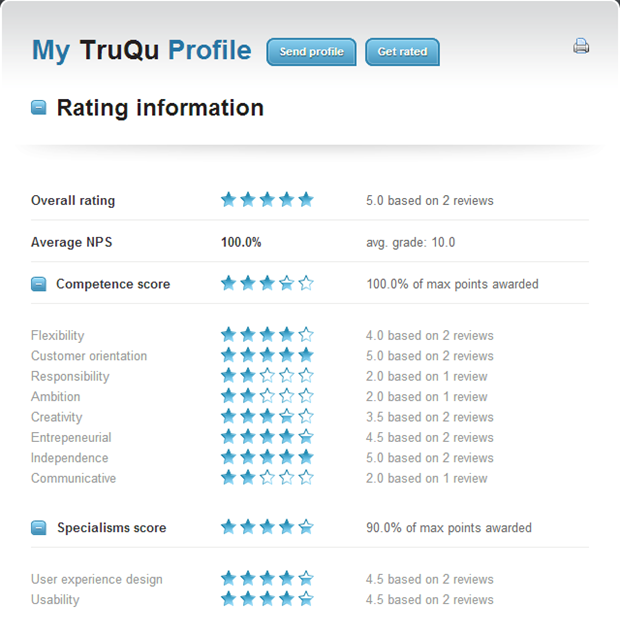 TruQu   Profiel, 2