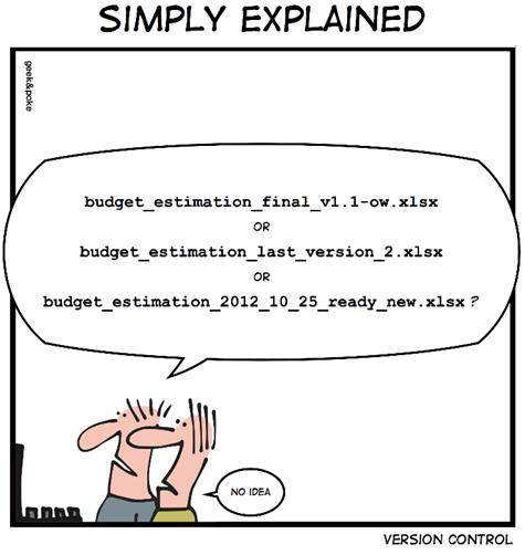 Maakt version control het leven eenvoudiger