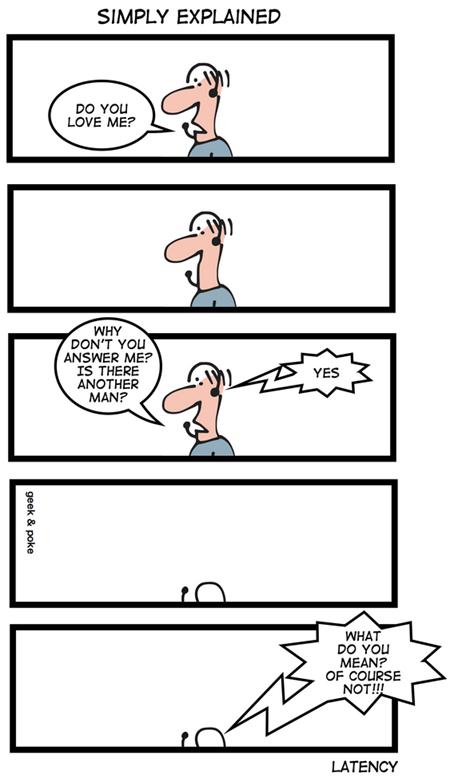 Geek & Poke: Latency