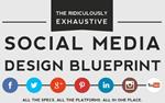 The Ridiculously Exhaustive Social Media Design Blueprint