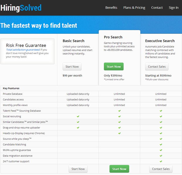 HiringSolved | Pricing