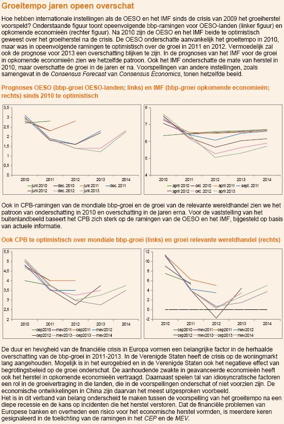 Kerngegevens 2011-2014 voor de MEV 2014