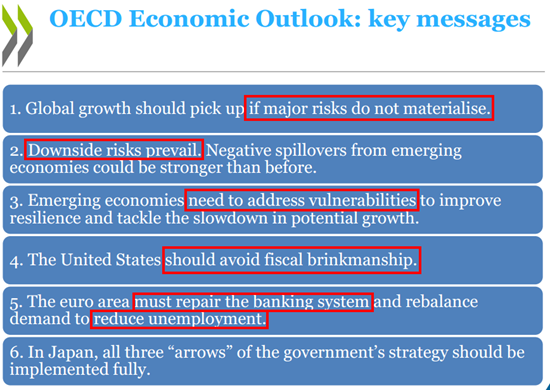 The Global Economic Outlook: Stronger growth ahead, but more risks