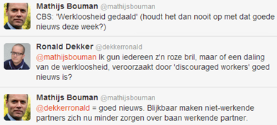 Twitter interactie