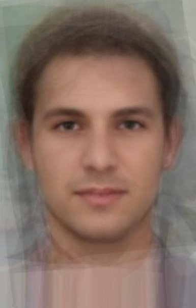 averageeuropeanmale