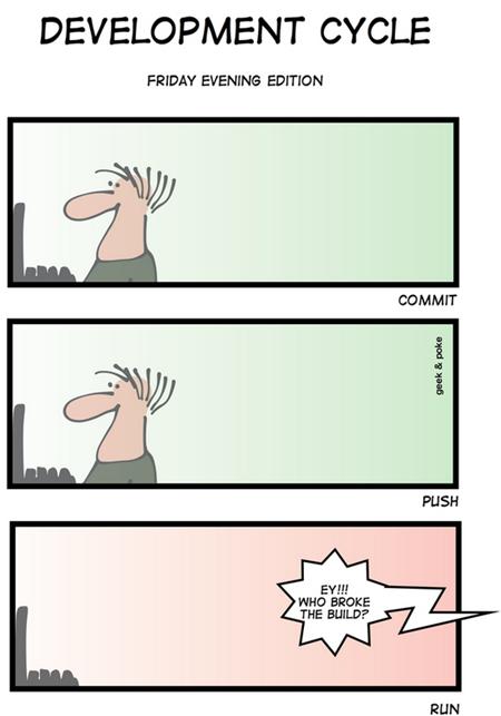 Geek & Poke: Development cycle, Friday edition