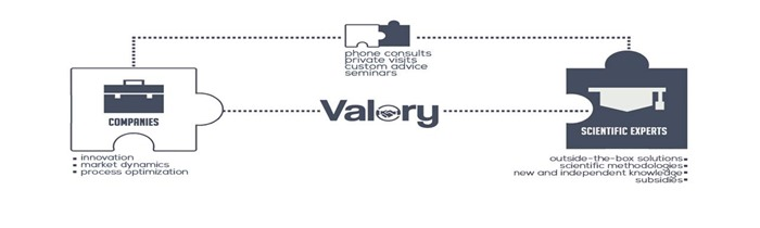 Valory