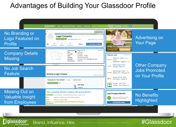 Here's what your profile looks like if you AREN'T building out your Glassdoor profile