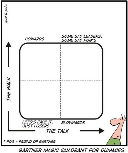 Geek & Poke: Gartner Magic Quadrant for Dummies