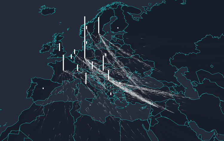 The flow towards Europe