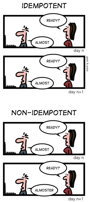 Geek & Poke: Idempotent and Non-idempotent