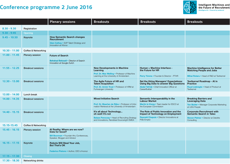 Programma conferentie Intelligent Machines and the Future of Recruitment