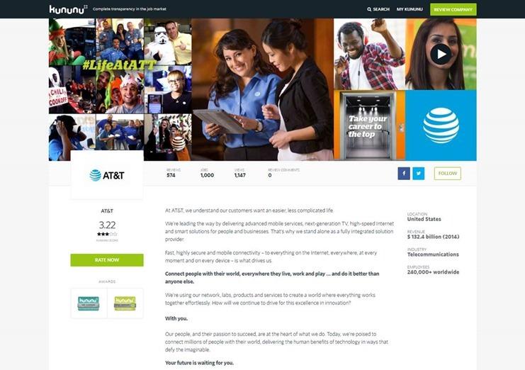Kununu VS: AT&T page