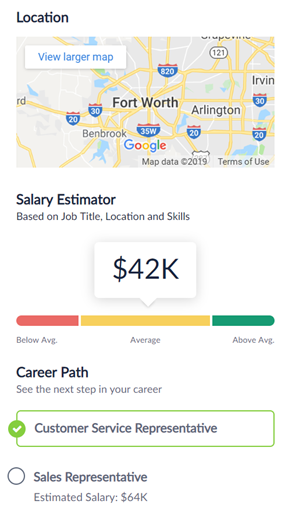 Split-level CareerBuilder
