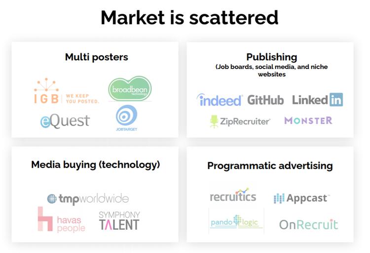 VONQ.: Market is scattered
